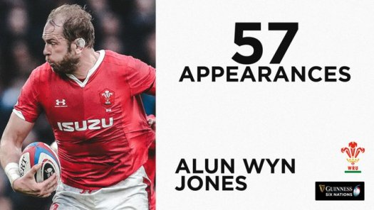 guinness wyn jones 7